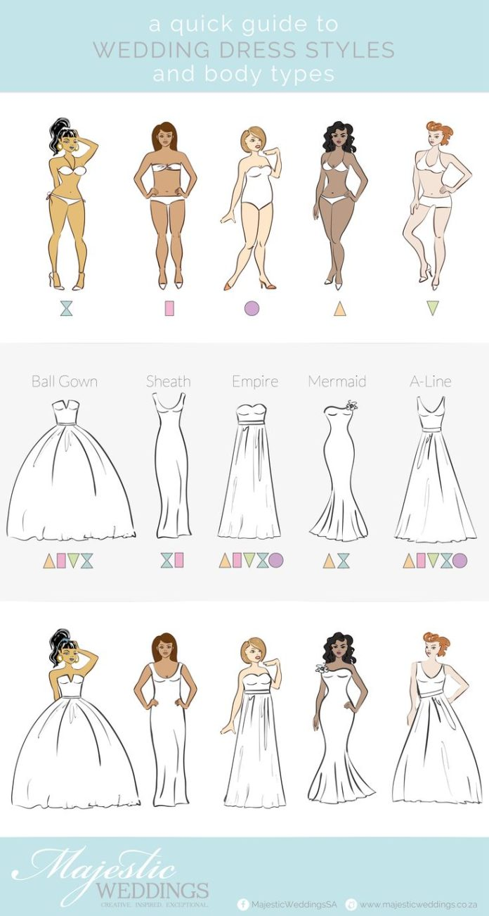 Fashion Infographic Wedding Dresses For Body Types Infographic