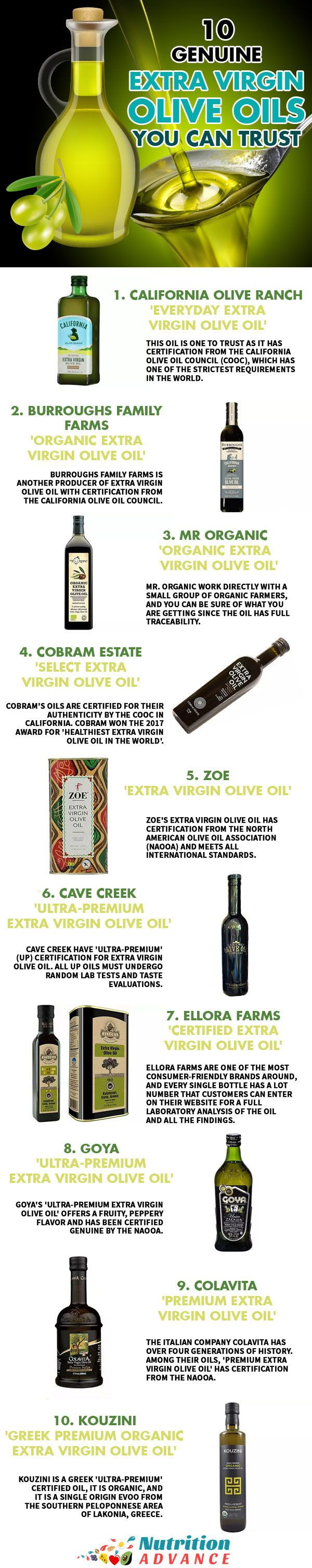 Food Infographic 10 Genuine Extra Virgin Olive Oil Brands You Can Trust Olive Oil Is One Of The Infographicnow Com Your Number One Source For Daily Infographics Visual Creativity