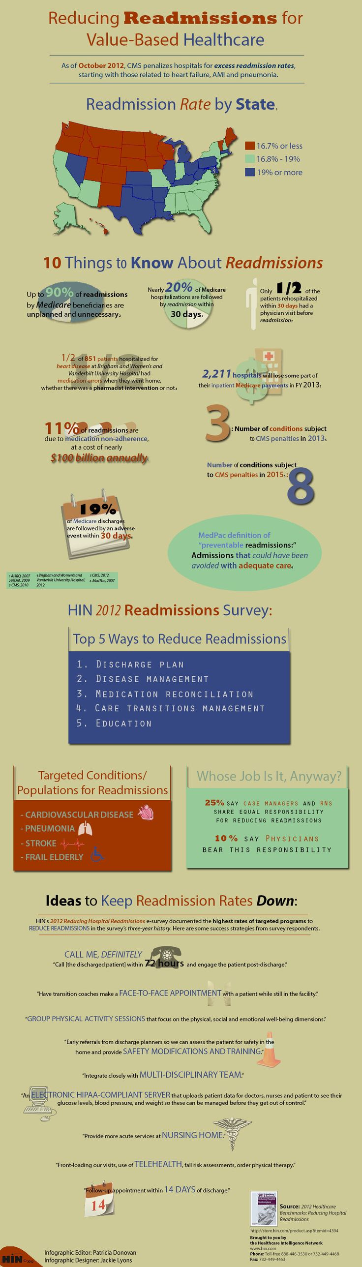 Healthcare infographic : Reducing Readmissions | New Visions