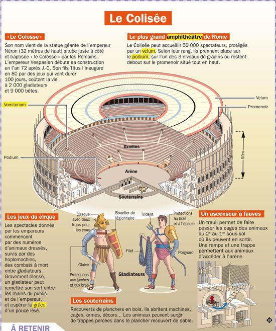 Science Infographic Le Colis 233 E Infographicnow Com