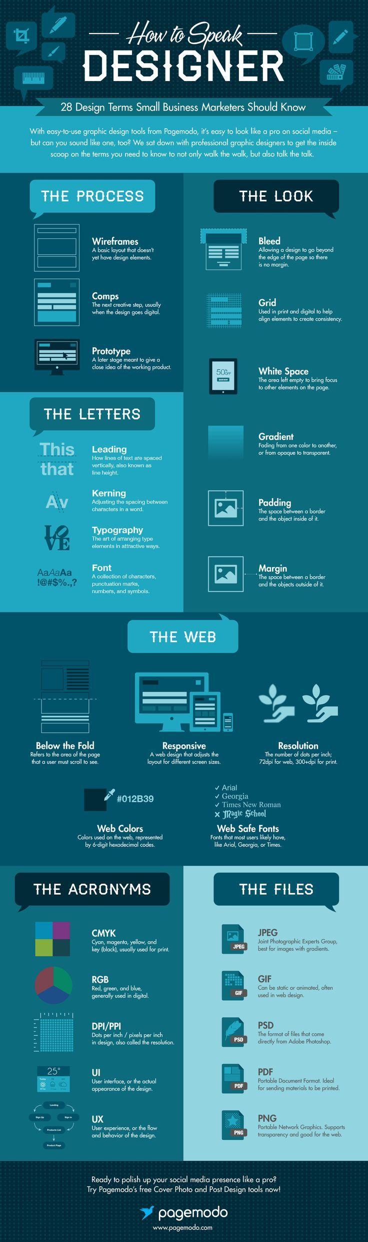 Statistics infographic : Cheat Sheet: Graphic Design Words Everyone Should Know (Infographic)