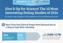 Psychology : You'll Be Amazed By These Interesting Research