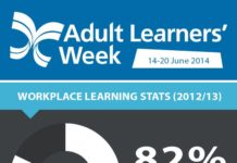 Statistics infographic : Online Learners Workplace Learning