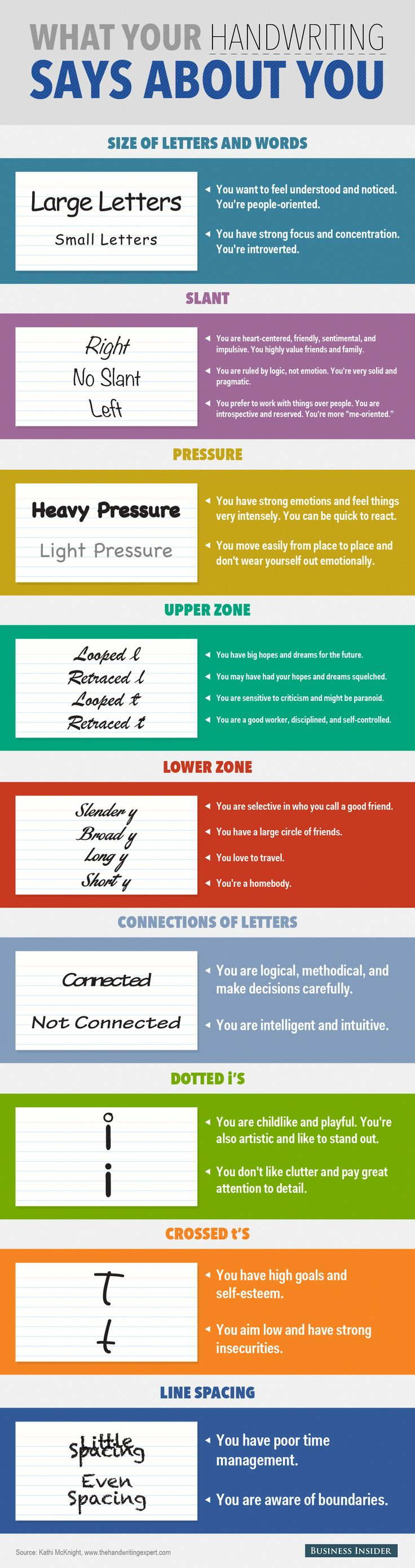 https://infographicnow.com/wp-content/uploads/2019/01/Educational-infographic-What-your-handwriting-says-about-you.-Via-@businessinsider.-facts-infographics-signlanguageinfographic.jpg