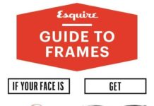 41364a6758a6 Fashion infographic   Fashion infographic   Fashion infographic   Choose  the perfect eye wear frames according to face shape  Infographics   Sunglasses ...