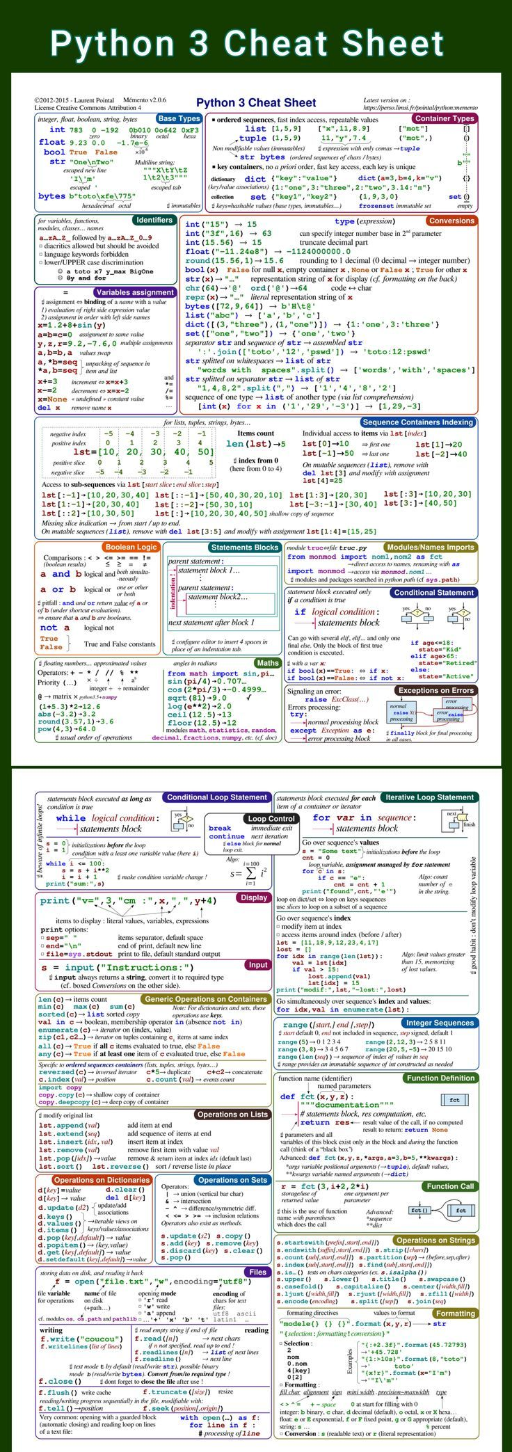 Science infographic - Science infographic - Python 3 Cheat Sheet #Python #Programming #Progra… - buyantlerchandelier.com - InfographicNow.com | Your Number One Source For daily infographics & visual creativity