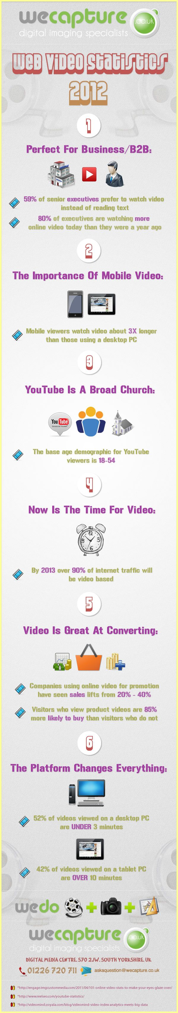 Statistics infographic : #Web #Video #Statistics 2012  Why #Youtube