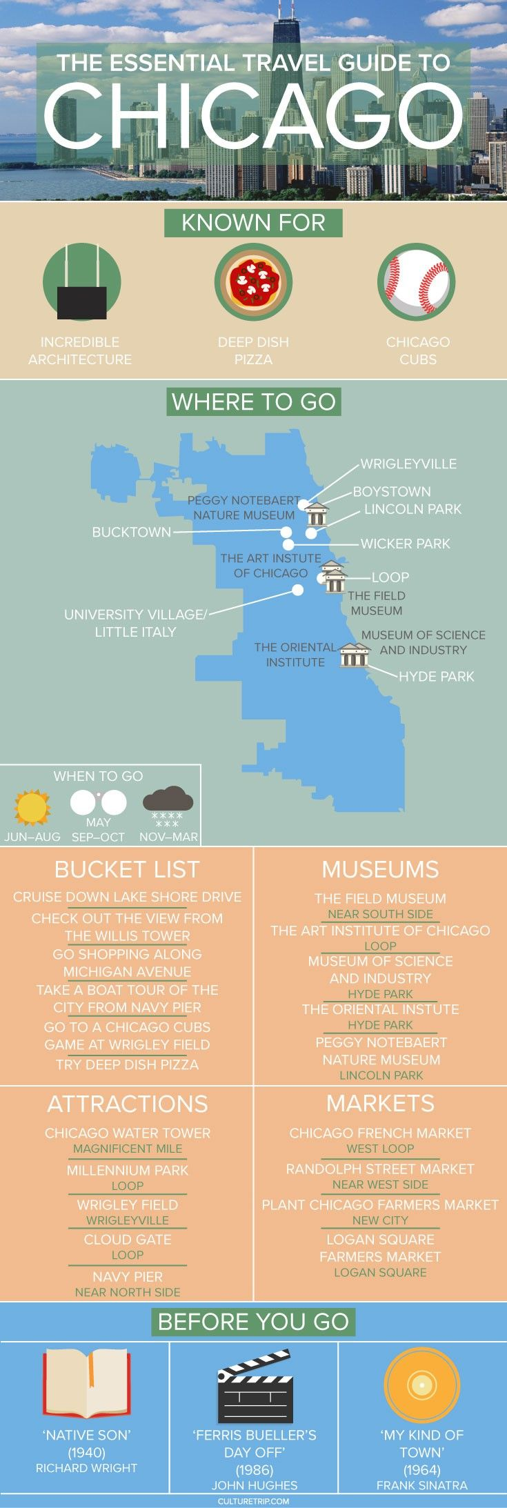 Travel infographic – The Essential Travel Guide to Chicago (Infographic)