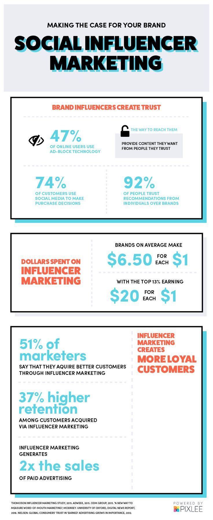 Social media infographic – The Best Influencer Marketing Platform for Finding Instagram Influencers [Infographic]