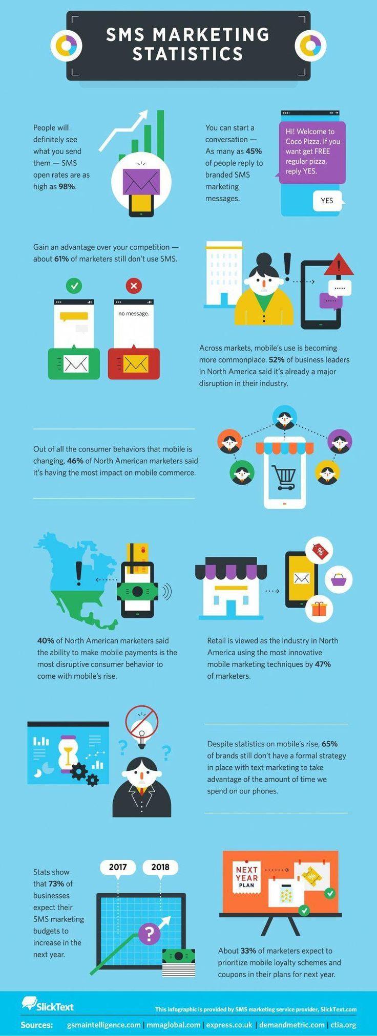 Statistics infographic : Infographics The Power Of Visual Storytelling Pdf #InfographicsGenerator ID:4346…