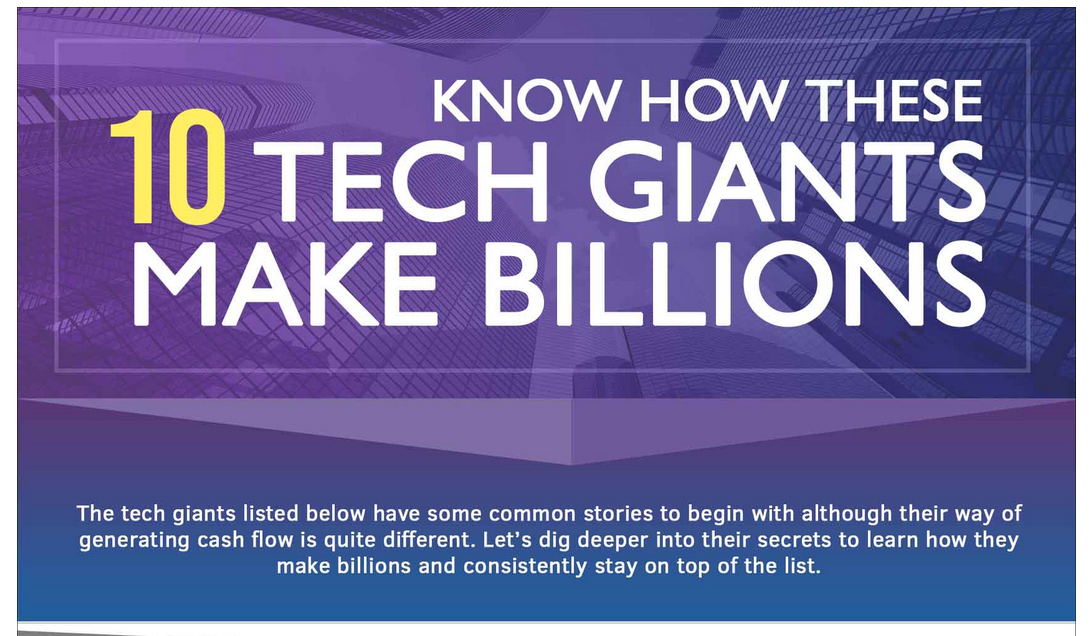 Infographic : How These 10 Tech Giants Make Money