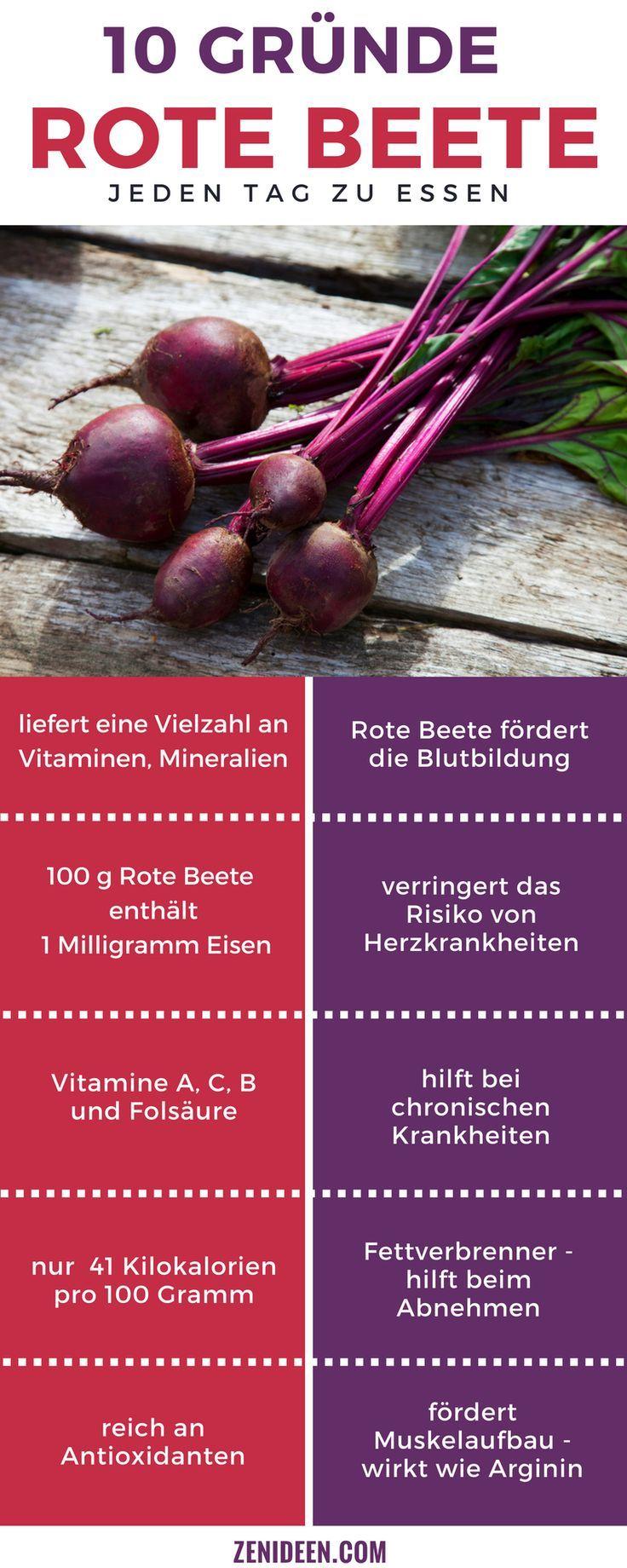 Food infographic – Rotes Wunder für Gesundheit: 10 Gründe Rote Beete gesund zu sein – Ira Bungenberg
