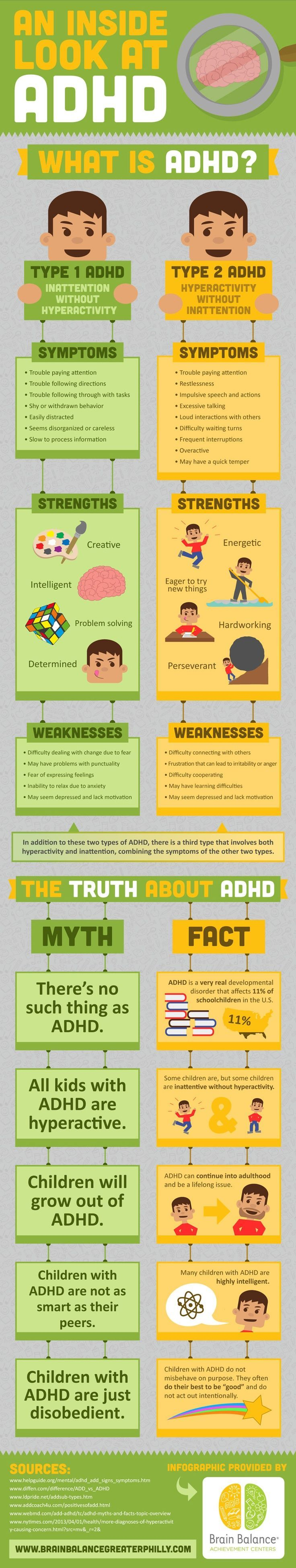 Psychology : An Inside Look at ADHD (Infograph) - InfographicNow.com | Your Number One Source For daily infographics & visual creativity