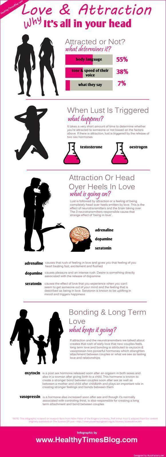 Science infographic - Psychology : Psychology : Psychology