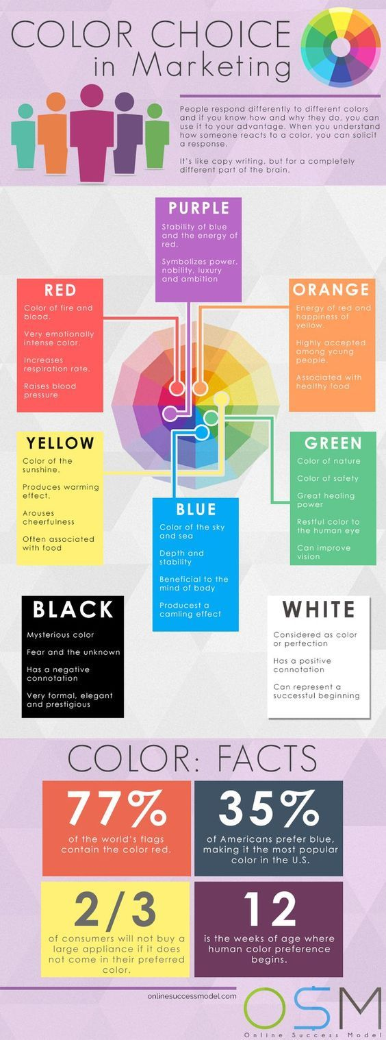 Social media infographic - Color Code you can try in Digital Marketing - InfographicNow.com | Your Number One Source For daily infographics & visual creativity