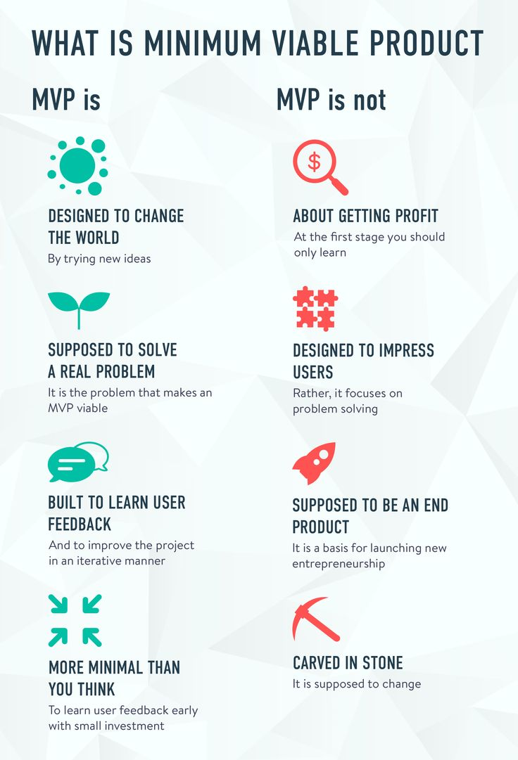Business infographic : What is a minimum viable product and how to build an MVP for your startup - InfographicNow.com | Your Number One Source For daily infographics & visual creativity
