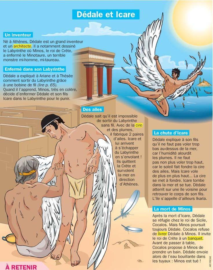Educational infographic : Dédale et Icare (Métamorphoses d'Ovide ...