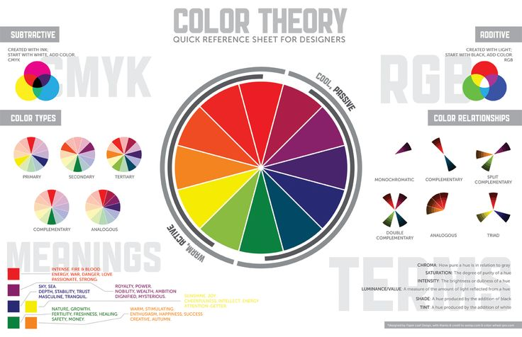 Psychology : The Makeup Lady – Enhance Your Eye Color With Color Theory