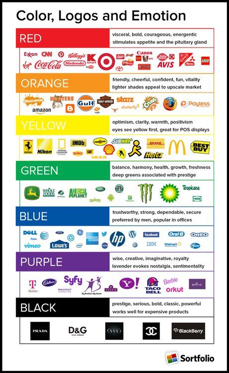 Psychology : Psychology : Color Theory: Marketing, Branding, and the Psychology of Color - InfographicNow.com | Your Number One Source For daily infographics & visual creativity