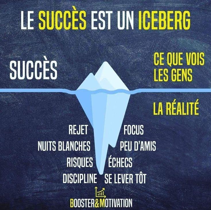 Business Infographic Business Affiliation Business Motivation