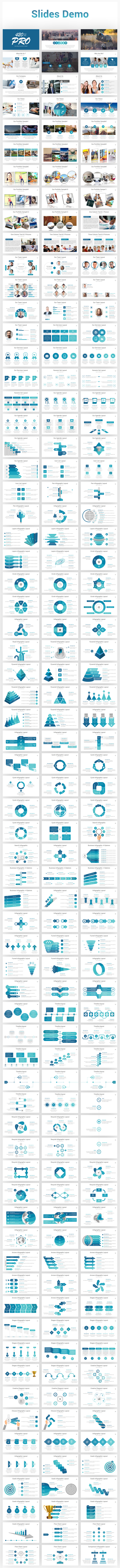 PRO Multipurpose PowerPoint Presentation Template - 2
