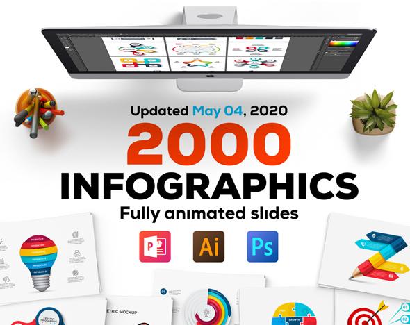 Creative Animated Infographic Presentations v.1.2 - 1